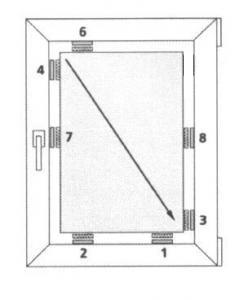 схема переостекления окна при регулировке